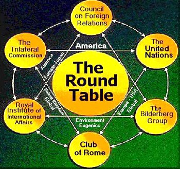 The Round Table Network